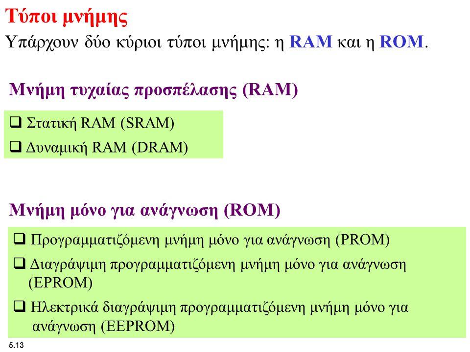 5.13 Τύποι μνήμης Υπάρχουν δύο κύριοι τύποι μνήμης: η RAM και η ROM. Μνήμη τυχαίας προσπέλασης (RAM)  Στατική RAM (SRAM)  Δυναμική RAM (DRAM) Μνήμη