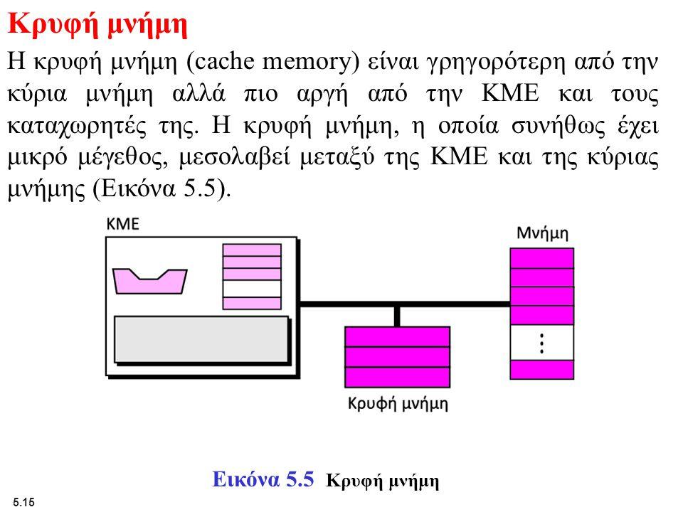5.15 Κρυφή μνήμη Η κρυφή μνήμη (cache memory) είναι γρηγορότερη από την κύρια μνήμη αλλά πιο αργή από την ΚΜΕ και τους καταχωρητές της. Η κρυφή μνήμη,