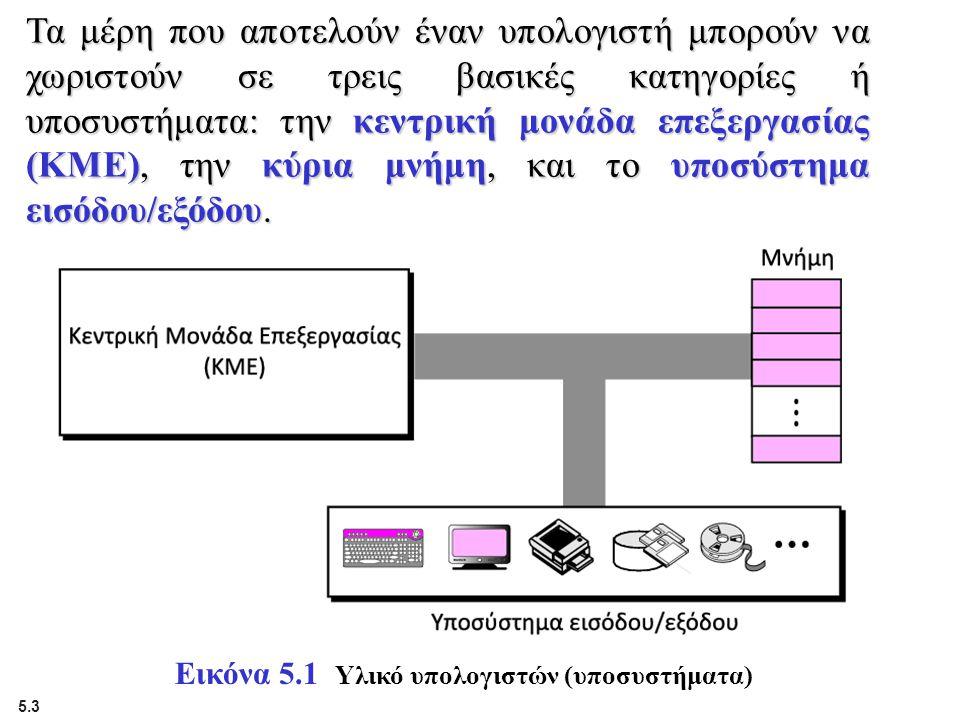 5.3 Τα μέρη που αποτελούν έναν υπολογιστή μπορούν να χωριστούν σε τρεις βασικές κατηγορίες ή υποσυστήματα: την κεντρική μονάδα επεξεργασίας (ΚΜΕ), την
