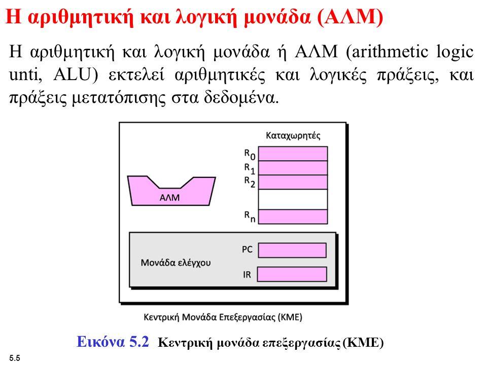 5.5 Η αριθμητική και λογική μονάδα (ΑΛΜ) Η αριθμητική και λογική μονάδα ή ΑΛΜ (arithmetic logic unti, ALU) εκτελεί αριθμητικές και λογικές πράξεις, κα