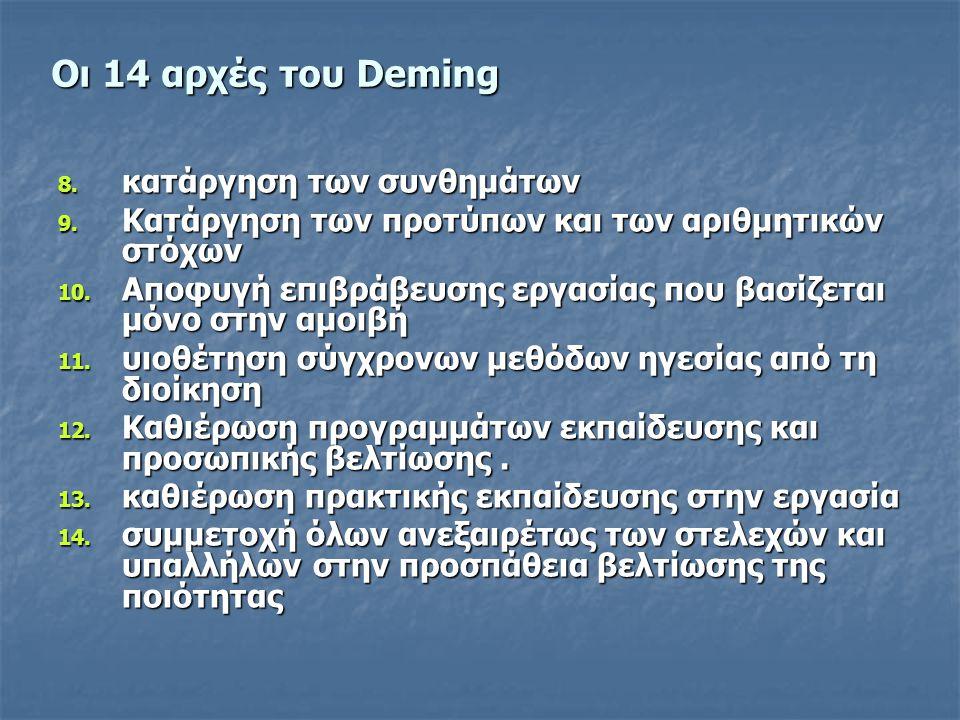 Οι 14 αρχές του Deming 8. κατάργηση των συνθημάτων 9. Κατάργηση των προτύπων και των αριθμητικών στόχων 10. Αποφυγή επιβράβευσης εργασίας που βασίζετα