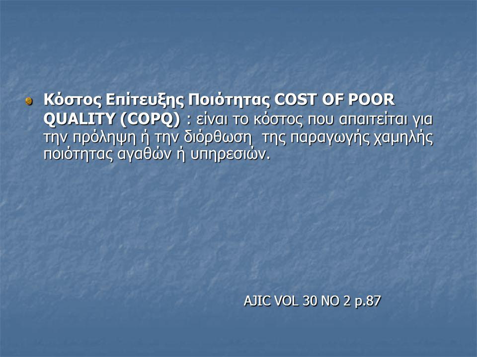 Κόστος Επίτευξης Ποιότητας COST OF POOR QUALITY (COPQ) : είναι το κόστος που απαιτείται για την πρόληψη ή την διόρθωση της παραγωγής χαμηλής ποιότητας