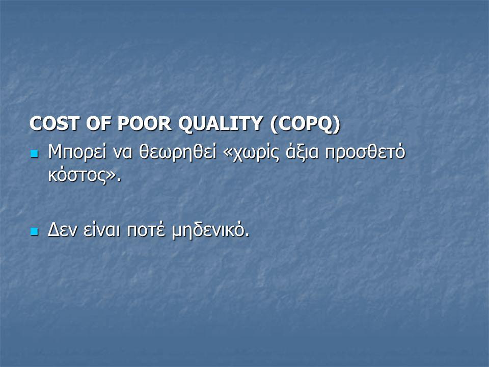 COST OF POOR QUALITY (COPQ)  Μπορεί να θεωρηθεί «χωρίς άξια προσθετό κόστος».