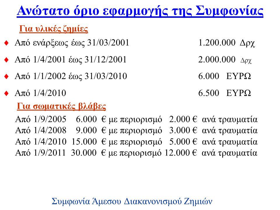 Ανώτατο όριο εφαρμογής της Συμφωνίας  Από ενάρξεως έως 31/03/2001 1.200.000 Δρχ  Από 1/4/2001 έως 31/12/2001 2.000.000 Δρχ  Από 1/1/2002 έως 31/03/2010 6.000 ΕΥΡΩ  Από 1/4/2010 6.500 ΕΥΡΩ Για υλικές ζημίες Για σωματικές βλάβες Από 1/9/2005 6.000 € με περιορισμό 2.000 € ανά τραυματία Από 1/4/2008 9.000 € με περιορισμό 3.000 € ανά τραυματία Από 1/4/2010 15.000 € με περιορισμό 5.000 € ανά τραυματία Από 1/9/2011 30.000 € με περιορισμό 12.000 € ανά τραυματία Συμφωνία Άμεσου Διακανονισμού Ζημιών