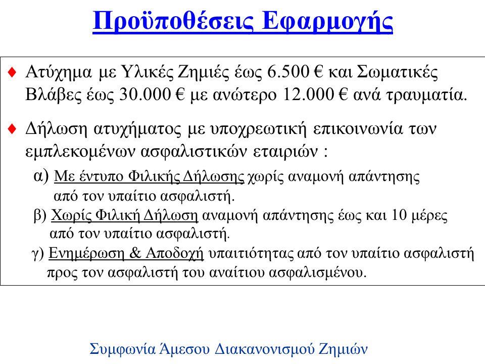 Ανώτατο όριο εφαρμογής της Συμφωνίας  Από ενάρξεως έως 31/03/2001 1.200.000 Δρχ  Από 1/4/2001 έως 31/12/2001 2.000.000 Δρχ  Από 1/1/2002 έως 31/03/