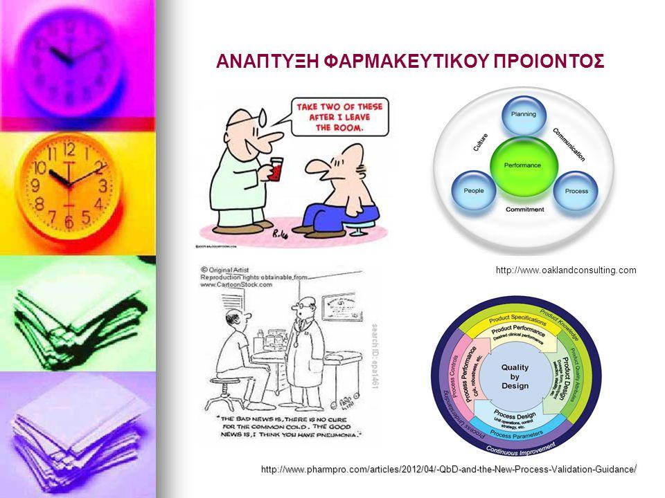 ΑΝΑΠΤΥΞΗ ΦΑΡΜΑΚΕΥΤΙΚΟΥ ΠΡΟΙΟΝΤΟΣ http://www.oaklandconsulting.com http://www.pharmpro.com/articles/2012/04/-QbD-and-the-New-Process-Validation-Guidanc
