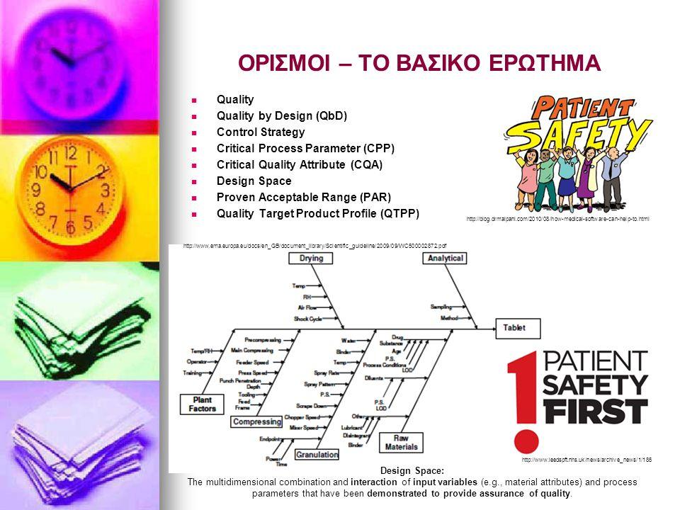 ΟΡΙΣΜΟΙ – ΤΟ ΒΑΣΙΚΟ ΕΡΩΤΗΜΑ   Quality   Quality by Design (QbD)   Control Strategy   Critical Process Parameter (CPP)   Critical Quality Att
