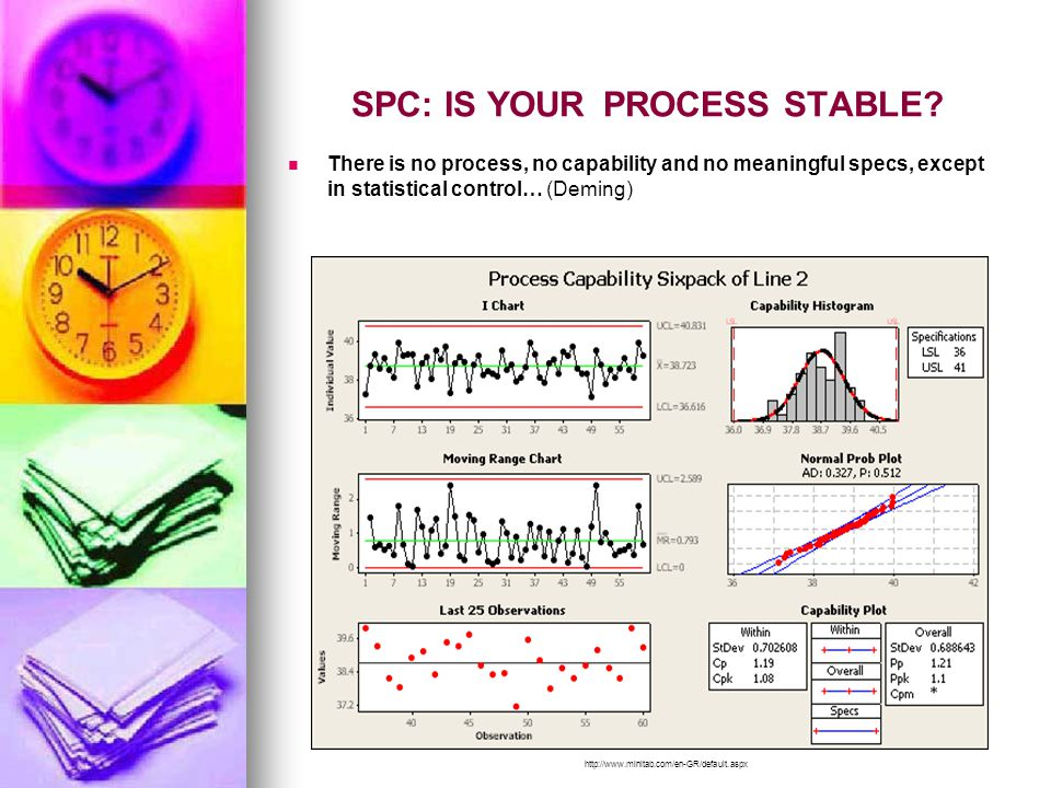 SPC: IS YOUR PROCESS STABLE?   There is no process, no capability and no meaningful specs, except in statistical control… (Deming) http://www.minita