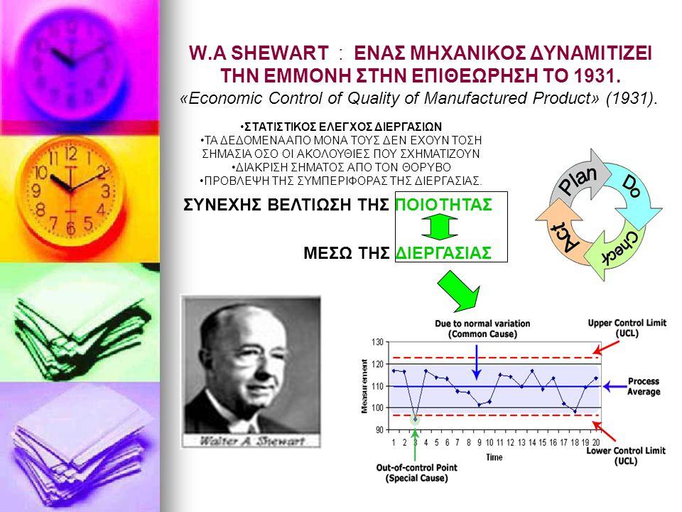 W.A SHEWART : ΕΝΑΣ ΜΗΧΑΝΙΚΟΣ ΔΥΝΑΜΙΤΙΖΕΙ ΤΗΝ ΕΜΜΟΝΗ ΣΤΗΝ ΕΠΙΘΕΩΡΗΣΗ ΤΟ 1931. ΣΥΝΕΧΗΣ ΒΕΛΤΙΩΣΗ ΤΗΣ ΠΟΙΟΤΗΤΑΣ ΜΕΣΩ ΤΗΣ ΔΙΕΡΓΑΣΙΑΣ «Economic Control of Q