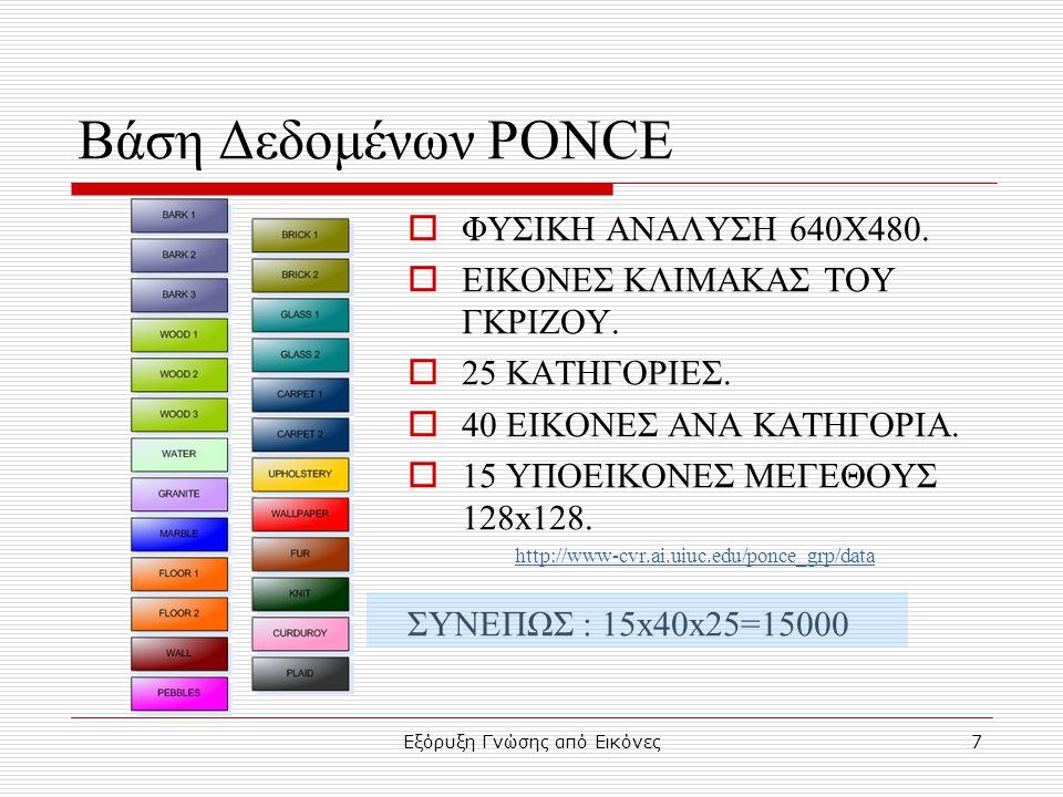 Εξόρυξη Γνώσης από Εικόνες8 Δείγματα Βάσης PONCE