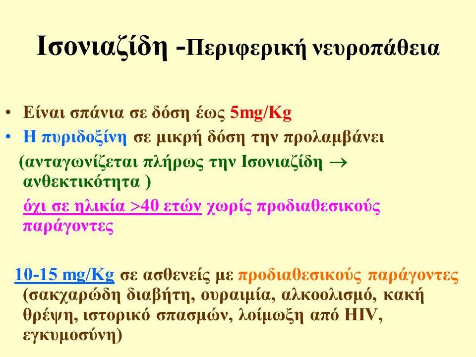 Ισονιαζίδη - Περιφερική νευροπάθεια •Είναι σπάνια σε δόση έως 5mg/Kg •Η πυριδοξίνη σε μικρή δόση την προλαμβάνει (ανταγωνίζεται πλήρως την Ισονιαζίδη  ανθεκτικότητα ) όχι σε ηλικία  40 ετών χωρίς προδιαθεσικούς παράγοντες 10-15 mg/Kg σε ασθενείς με προδιαθεσικούς παράγοντες (σακχαρώδη διαβήτη, ουραιμία, αλκοολισμό, κακή θρέψη, ιστορικό σπασμών, λοίμωξη από HIV, εγκυμοσύνη)