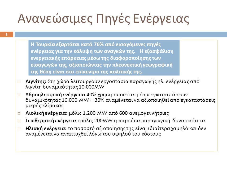 Νέος Νόμος ΑΠΕ  Προβλέπονται αυξημένες τιμές και κίνητρα για την ανάπτυξη των ΑΠΕ : 9