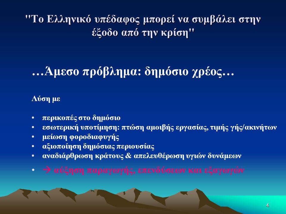 5 Το Ελληνικό υπέδαφος μπορεί να συμβάλει στην έξοδο από την κρίση …Άμεσο πρόβλημα: δημόσιο χρέος… •Το Ελληνικό υπέδαφος μπορεί να συμβάλει στην αύξηση παραγωγής, επενδύσεων και εξαγωγών •...στην προσέλκυση ξένων επενδύσεων •...και στην περιφερειακή ανάπτυξη & μείωση της ανεργίας, ιδίως σε απομακρυσμένες περιοχές