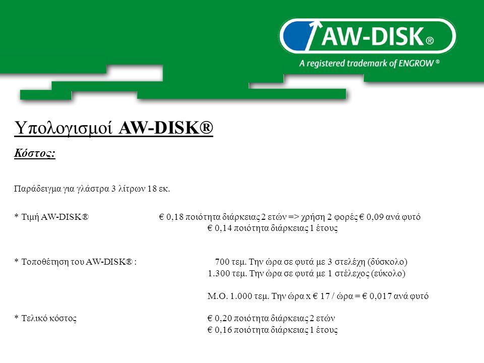Υπολογισμοί AW-DISK® Κόστος: Παράδειγμα για γλάστρα 3 λίτρων 18 εκ.
