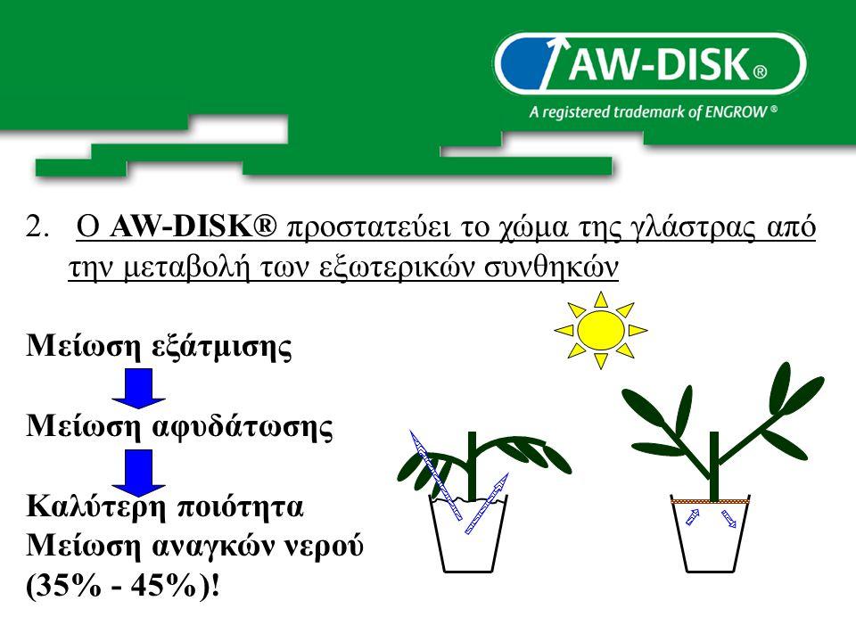 2. Ο AW-DISK® προστατεύει το χώμα της γλάστρας από την μεταβολή των εξωτερικών συνθηκών Μείωση εξάτμισης Μείωση αφυδάτωσης Καλύτερη ποιότητα Μείωση αν