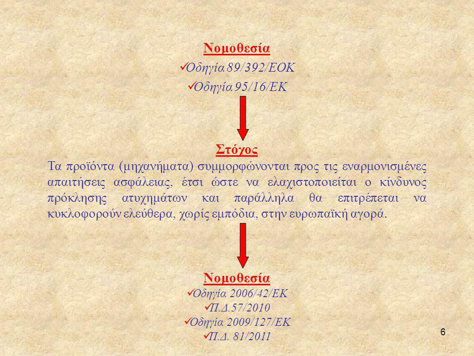 7 ΠροϊόνΟρισμοί 1.Μηχανήματα,άρθρο 2 παρ. α, Π.Δ.57/2010 2.