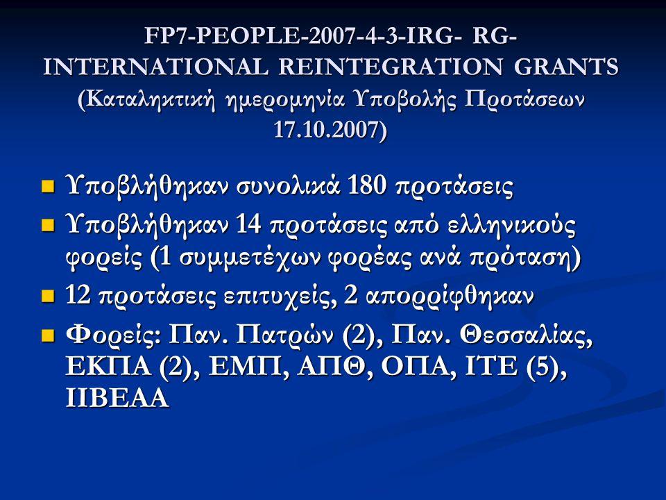 FP7-PEOPLE-2007-4-3-ΙRG- RG- INTERNATIONAL REINTEGRATION GRANTS (Καταληκτική ημερομηνία Υποβολής Προτάσεων 17.10.2007)  Υποβλήθηκαν συνολικά 180 προτάσεις  Υποβλήθηκαν 14 προτάσεις από ελληνικούς φορείς (1 συμμετέχων φορέας ανά πρόταση)  12 προτάσεις επιτυχείς, 2 απορρίφθηκαν  Φορείς: Παν.