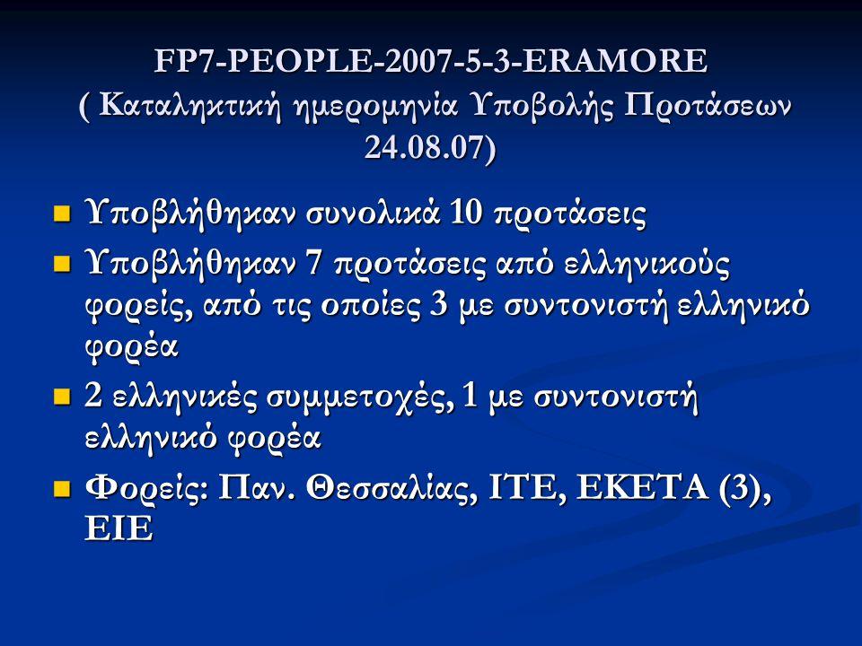 FP7-PEOPLE-2007-5-3-ERAMORE ( Καταληκτική ημερομηνία Υποβολής Προτάσεων 24.08.07)  Υποβλήθηκαν συνολικά 10 προτάσεις  Υποβλήθηκαν 7 προτάσεις από ελληνικούς φορείς, από τις οποίες 3 με συντονιστή ελληνικό φορέα  2 ελληνικές συμμετοχές, 1 με συντονιστή ελληνικό φορέα  Φορείς: Παν.