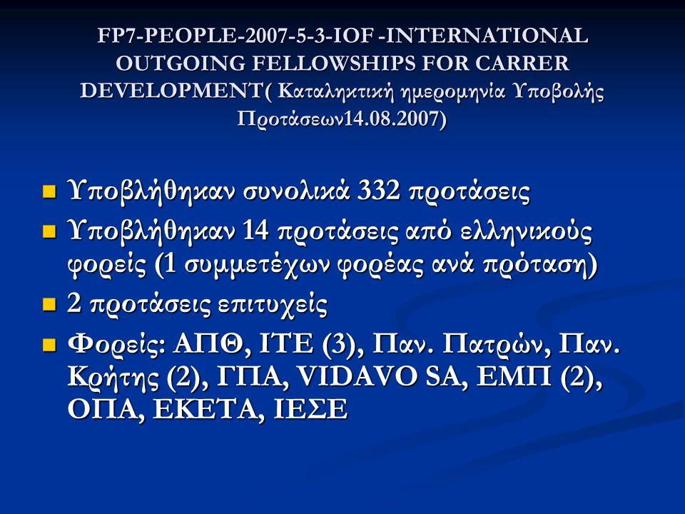 FP7-PEOPLE-2007-5-3-IΟF -INTERNATIONAL OUTGOING FELLOWSHIPS FOR CARRER DEVELOPMENT( Καταληκτική ημερομηνία Υποβολής Προτάσεων14.08.2007)  Υποβλήθηκαν συνολικά 332 προτάσεις  Υποβλήθηκαν 14 προτάσεις από ελληνικούς φορείς (1 συμμετέχων φορέας ανά πρόταση)  2 προτάσεις επιτυχείς  Φορείς: ΑΠΘ, ΙΤΕ (3), Παν.