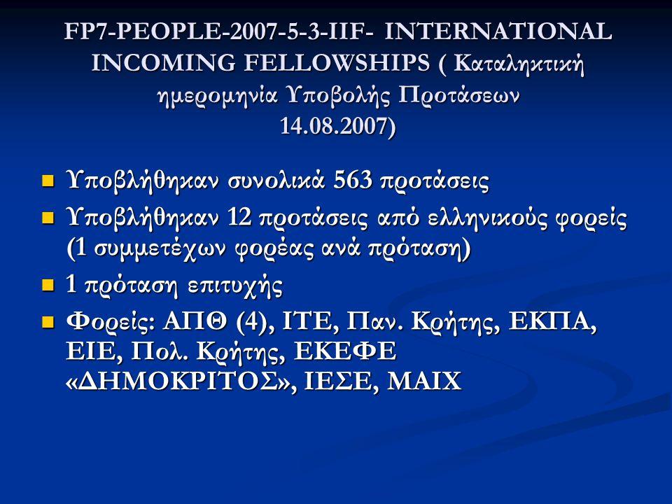 FP7-PEOPLE-2007-5-3-IΙF- INTERNATIONAL INCOMING FELLOWSHIPS ( Καταληκτική ημερομηνία Υποβολής Προτάσεων 14.08.2007)  Υποβλήθηκαν συνολικά 563 προτάσεις  Υποβλήθηκαν 12 προτάσεις από ελληνικούς φορείς (1 συμμετέχων φορέας ανά πρόταση)  1 πρόταση επιτυχής  Φορείς: ΑΠΘ (4), ΙΤΕ, Παν.