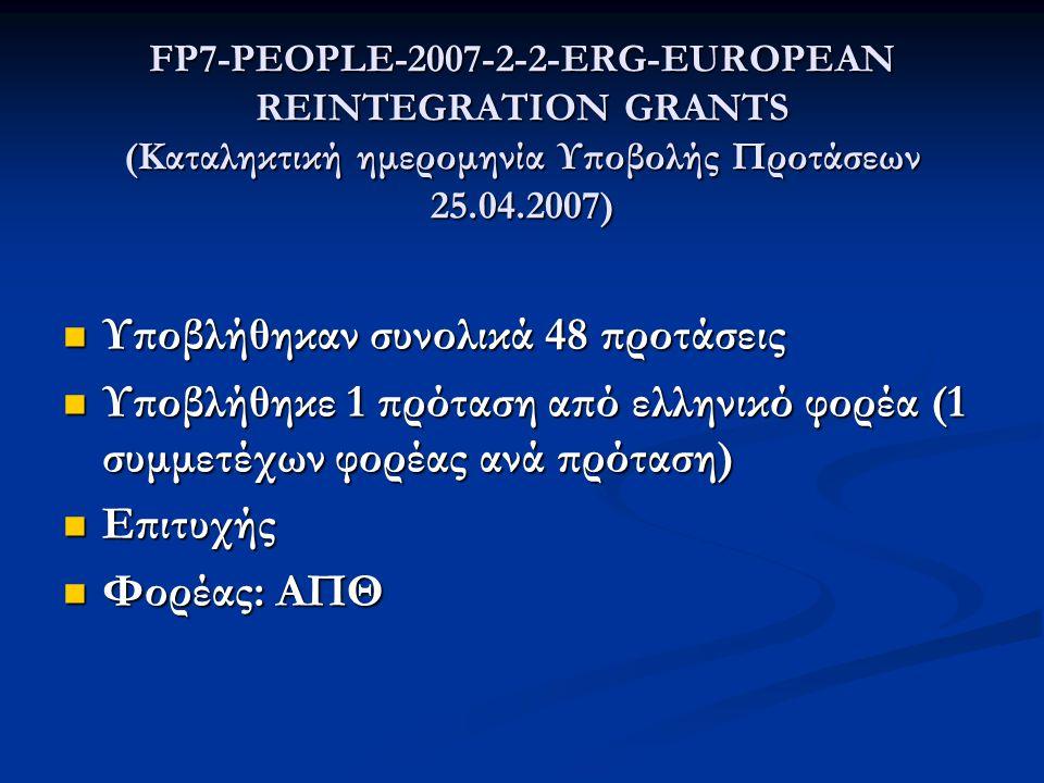 FP7-PEOPLE-2007-2-2-ERG-EUROPEAN REINTEGRATION GRANTS (Καταληκτική ημερομηνία Υποβολής Προτάσεων 25.04.2007)  Υποβλήθηκαν συνολικά 48 προτάσεις  Υποβλήθηκε 1 πρόταση από ελληνικό φορέα (1 συμμετέχων φορέας ανά πρόταση)  Επιτυχής  Φορέας: ΑΠΘ