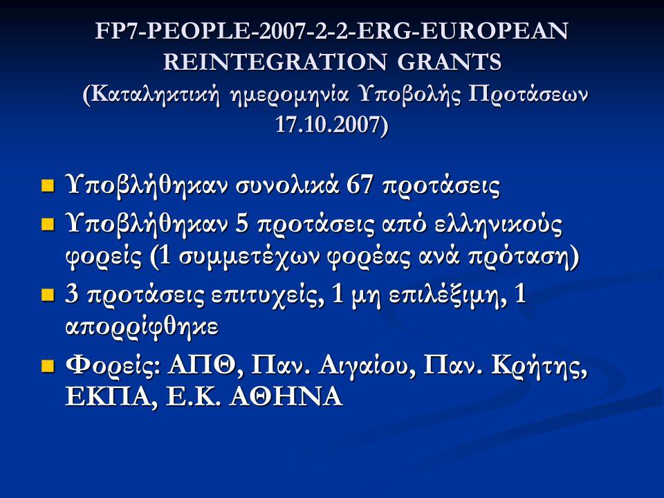 FP7-PEOPLE-2007-2-2-ERG-EUROPEAN REINTEGRATION GRANTS (Καταληκτική ημερομηνία Υποβολής Προτάσεων 17.10.2007)  Υποβλήθηκαν συνολικά 67 προτάσεις  Υποβλήθηκαν 5 προτάσεις από ελληνικούς φορείς (1 συμμετέχων φορέας ανά πρόταση)  3 προτάσεις επιτυχείς, 1 μη επιλέξιμη, 1 απορρίφθηκε  Φορείς: ΑΠΘ, Παν.