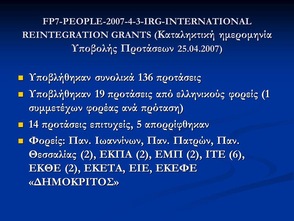 FP7-PEOPLE-2007-4-3-ΙRG-INTERNATIONAL REINTEGRATION GRANTS ( Καταληκτική ημερομηνία Υποβολής Προτάσεων 25.04.2007)  Υποβλήθηκαν συνολικά 136 προτάσεις  Υποβλήθηκαν 19 προτάσεις από ελληνικούς φορείς (1 συμμετέχων φορέας ανά πρόταση)  14 προτάσεις επιτυχείς, 5 απορρίφθηκαν  Φορείς: Παν.