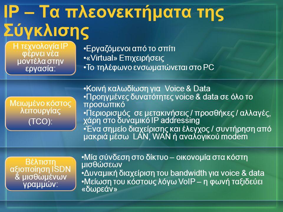 IP – Τα πλεονεκτήματα της Σύγκλισης Η τεχνολογία IP φέρνει νέα μοντέλα στην εργασία: •Εργαζόμενοι από το σπίτι •«Virtual» Επιχειρήσεις •Το τηλέφωνο εν