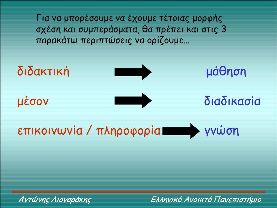 Αντώνης Λιοναράκης Ελληνικό Ανοικτό Πανεπιστήμιο διδακτική μάθηση μέσον διαδικασία επικοινωνία / πληροφορία γνώση Για να μπορέσουμε να έχουμε τέτοιας