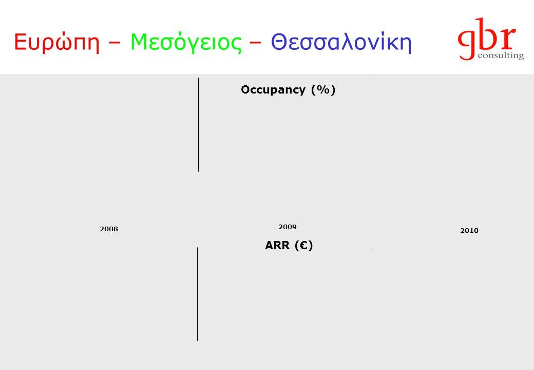 Ευρώπη – Μεσόγειος – Θεσσαλονίκη ARR (€) Occupancy (%) 2008 2009 2010