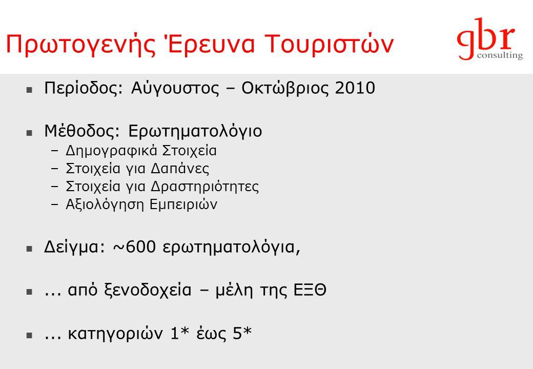 Πρωτογενής Έρευνα Τουριστών  Περίοδος: Αύγουστος – Οκτώβριος 2010  Μέθοδος: Ερωτηματολόγιο –Δημογραφικά Στοιχεία –Στοιχεία για Δαπάνες –Στοιχεία για Δραστηριότητες –Αξιολόγηση Εμπειριών  Δείγμα: ~600 ερωτηματολόγια, ...
