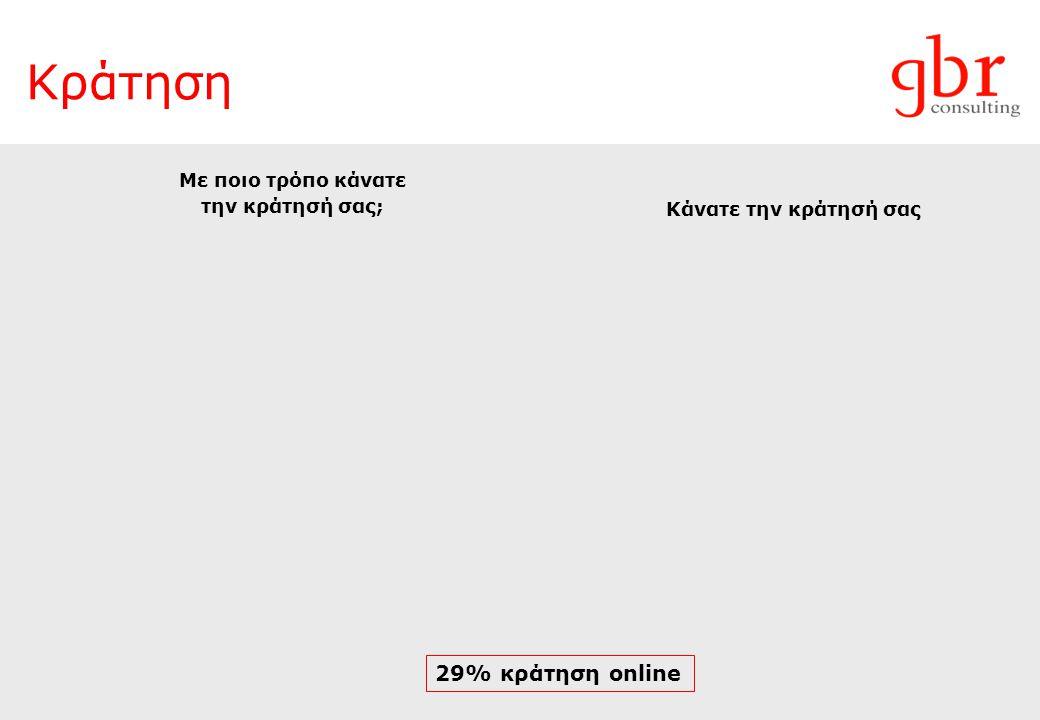 Κράτηση 29% κράτηση online Με ποιο τρόπο κάνατε την κράτησή σας; Κάνατε την κράτησή σας