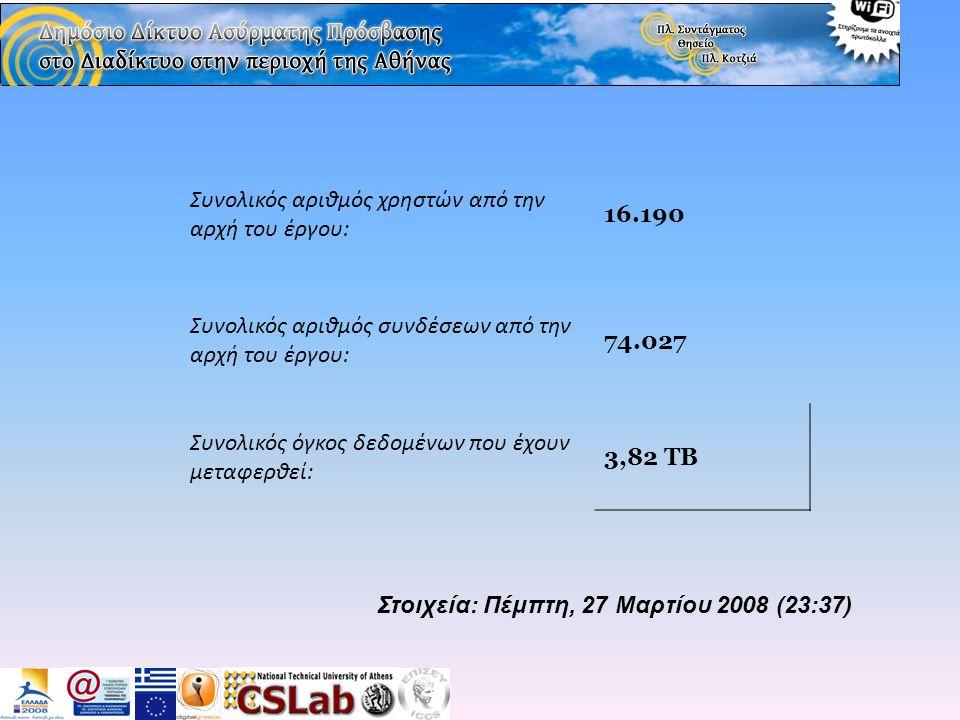 Συνολικός αριθμός χρηστών από την αρχή του έργου: 16.190 Συνολικός αριθμός συνδέσεων από την αρχή του έργου: 74.027 Συνολικός όγκος δεδομένων που έχουν μεταφερθεί: 3,82 TB Στοιχεία: Πέμπτη, 27 Μαρτίου 2008 (23:37)