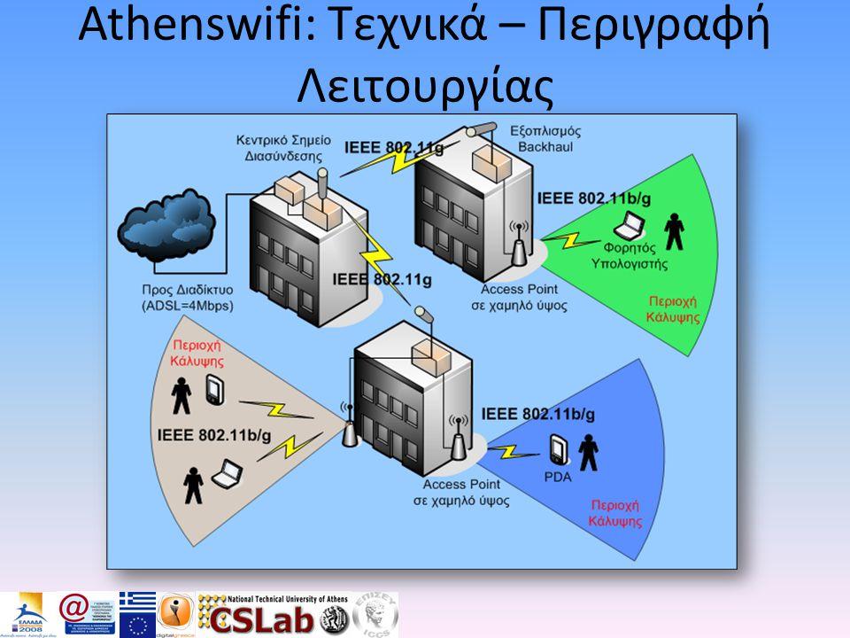 Athenswifi: Τεχνικά – Περιγραφή Λειτουργίας