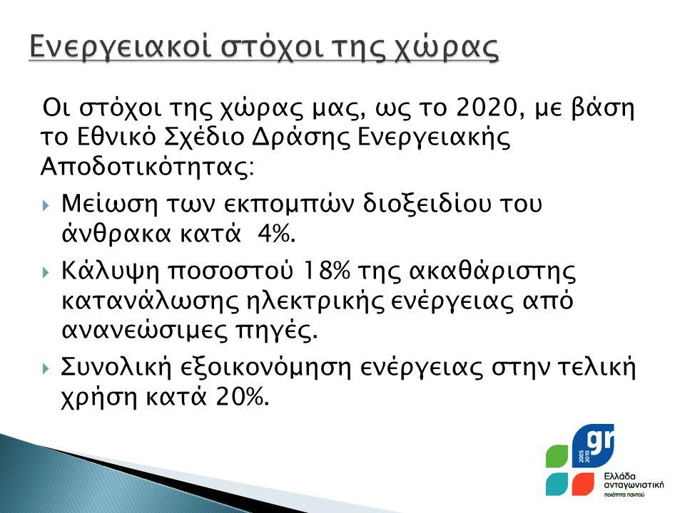 Οι στόχοι της χώρας μας, ως το 2020, με βάση το Εθνικό Σχέδιο Δράσης Ενεργειακής Αποδοτικότητας:  Μείωση των εκπομπών διοξειδίου του άνθρακα κατά 4%.