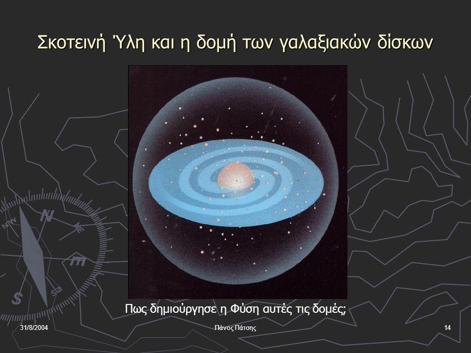 31/8/2004Πάνος Πάτσης13 Κατανομή της Σκοτεινής Ύλης Polar ring galaxies