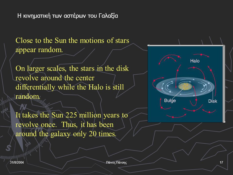 31/8/2004Πάνος Πάτσης16 Τα άστρα της (φωτεινής) άλω Το 1942 ο Walter Baade εκμεταλλεύθηκε τη συσκότιση του L.A.