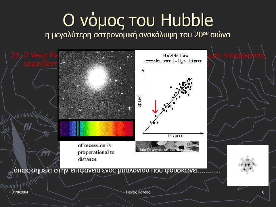 31/8/2004Πάνος Πάτσης26 Συμπέρασμα: Οι συγκρούσεις είναι σύνηθες φαινόμενο Στο νεαρό Σύμπαν οι συγκρούσεις ήταν πιο συχνές γιατί ο χώρος δεν είχε διασταλεί πολύ ακόμα.