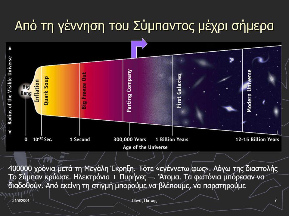 31/8/2004Πάνος Πάτσης7 Από τη γέννηση του Σύμπαντος μέχρι σήμερα ► Παρατηρώντας το Σύμπαν κοιτάζουμε αναγκαστικά στο παρελθόν.