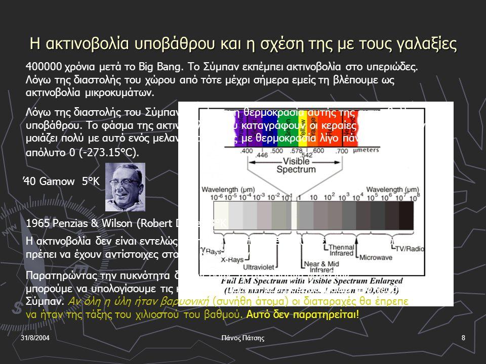 31/8/2004Πάνος Πάτσης18 Μονολιθικές καταρρεύσεις.Το μοντέλο ELS 1960.