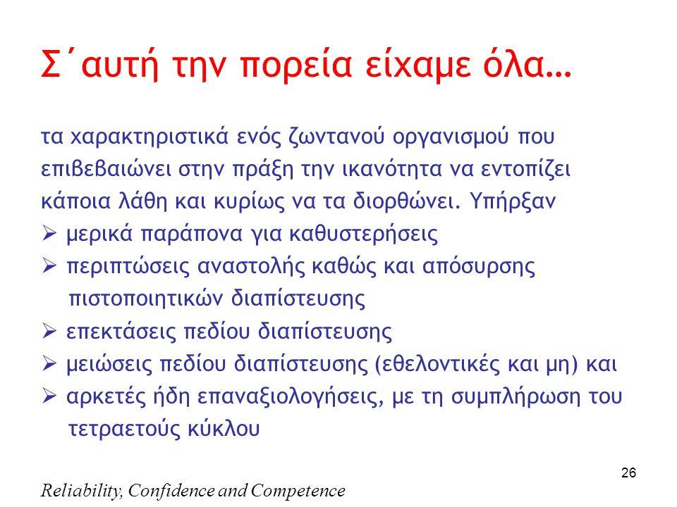 Reliability, Confidence and Competence 26 Σ΄αυτή την πορεία είχαμε όλα… τα χαρακτηριστικά ενός ζωντανού οργανισμού που επιβεβαιώνει στην πράξη την ικανότητα να εντοπίζει κάποια λάθη και κυρίως να τα διορθώνει.