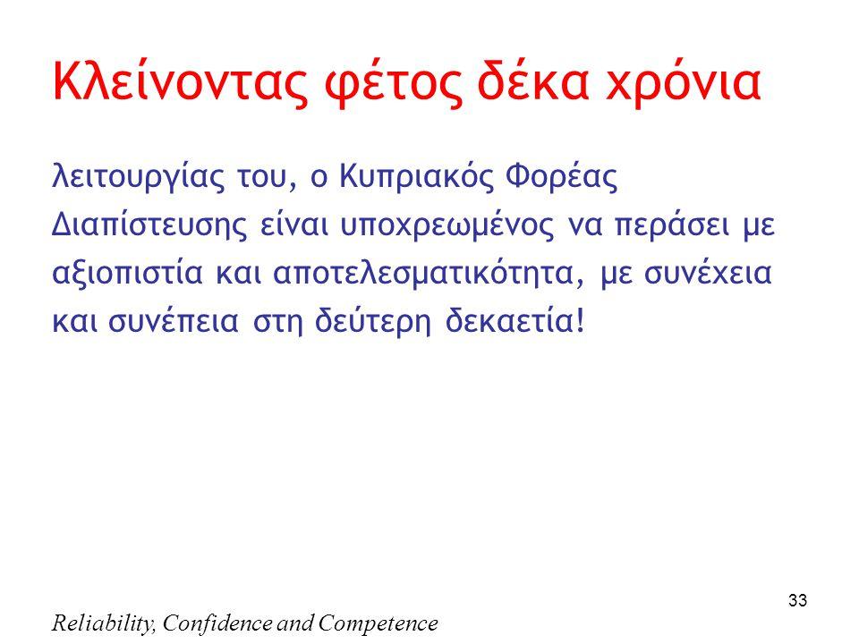 Reliability, Confidence and Competence 33 Κλείνοντας φέτος δέκα χρόνια λειτουργίας του, ο Κυπριακός Φορέας Διαπίστευσης είναι υποχρεωμένος να περάσει με αξιοπιστία και αποτελεσματικότητα, με συνέχεια και συνέπεια στη δεύτερη δεκαετία!