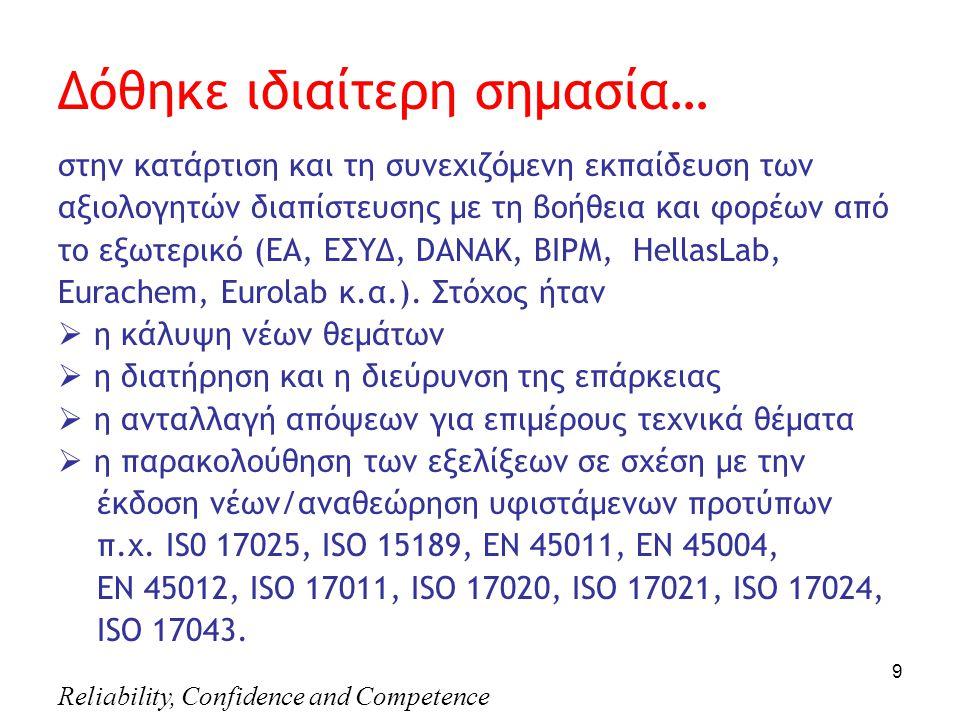 Reliability, Confidence and Competence 9 Δόθηκε ιδιαίτερη σημασία… στην κατάρτιση και τη συνεχιζόμενη εκπαίδευση των αξιολογητών διαπίστευσης με τη βοήθεια και φορέων από το εξωτερικό (EA, ΕΣΥΔ, DANAK, BIPM, HellasLab, Eurachem, Eurolab κ.α.).