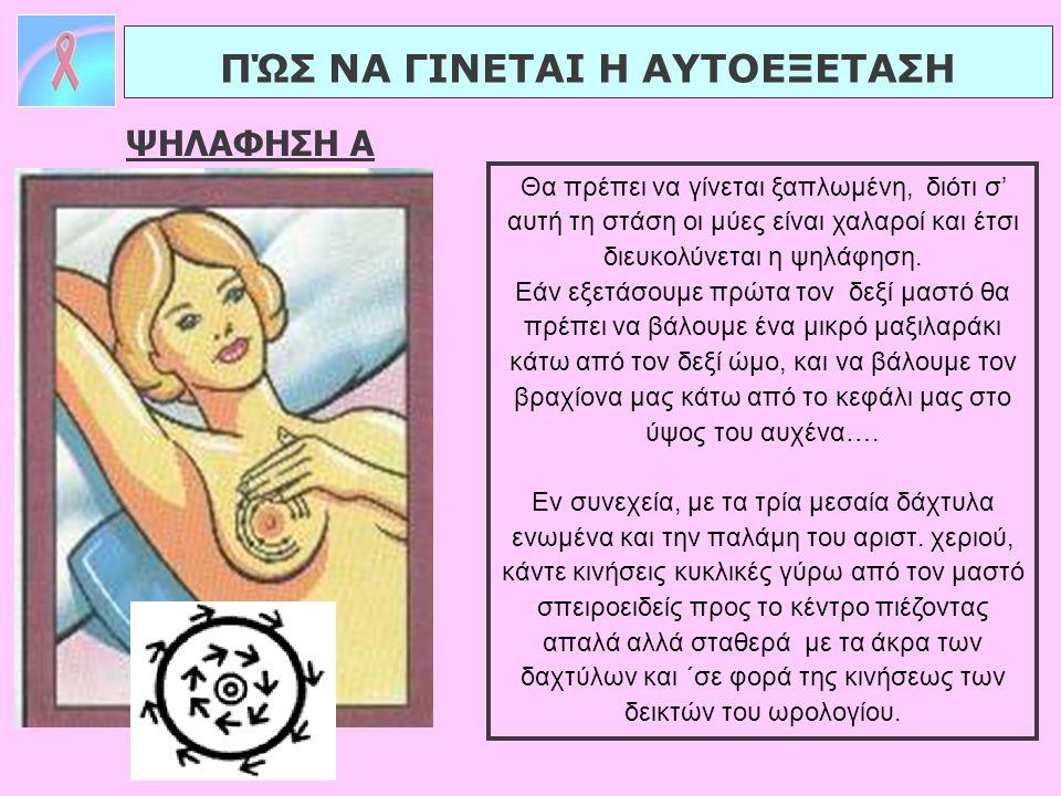 ΨΗΛΑΦΗΣΗ A ΠΏΣ ΝΑ ΓΙΝΕΤΑΙ Η ΑΥΤΟΕΞΕΤΑΣΗ Θα πρέπει να γίνεται ξαπλωμένη, διότι σ' αυτή τη στάση οι μύες είναι χαλαροί και έτσι διευκολύνεται η ψηλάφηση