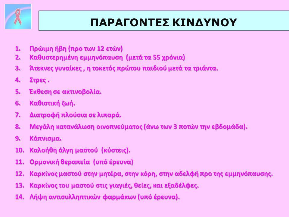 1.Πρώιμη ήβη (προ των 12 ετών) 2.Καθυστερημένη εμμηνόπαυση (μετά τα 55 χρόνια) 3.Άτεκνες γυναίκες, η τοκετός πρώτου παιδιού μετά τα τριάντα. 4.Στρες.