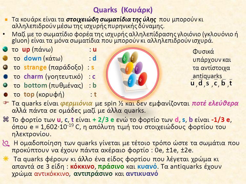 Quarks (Κουάρκ) Τα κουάρκ είναι τα στοιχειώδη σωματίδια της ύλης που μπορούν κι αλληλεπιδρούν μέσω της ισχυρής πυρηνικής δύναμης. • Μαζί με το σωματίδ