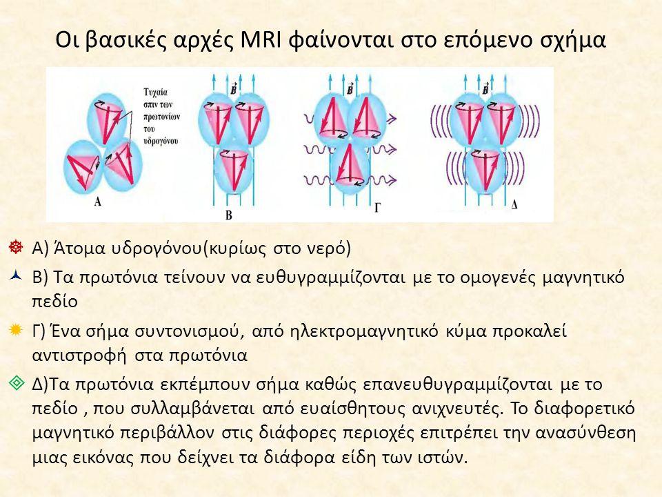 Οι βασικές αρχές MRI φαίνονται στο επόμενο σχήμα  Α) Άτομα υδρογόνου(κυρίως στο νερό)  Β) Τα πρωτόνια τείνουν να ευθυγραμμίζονται με το ομογενές μαγ