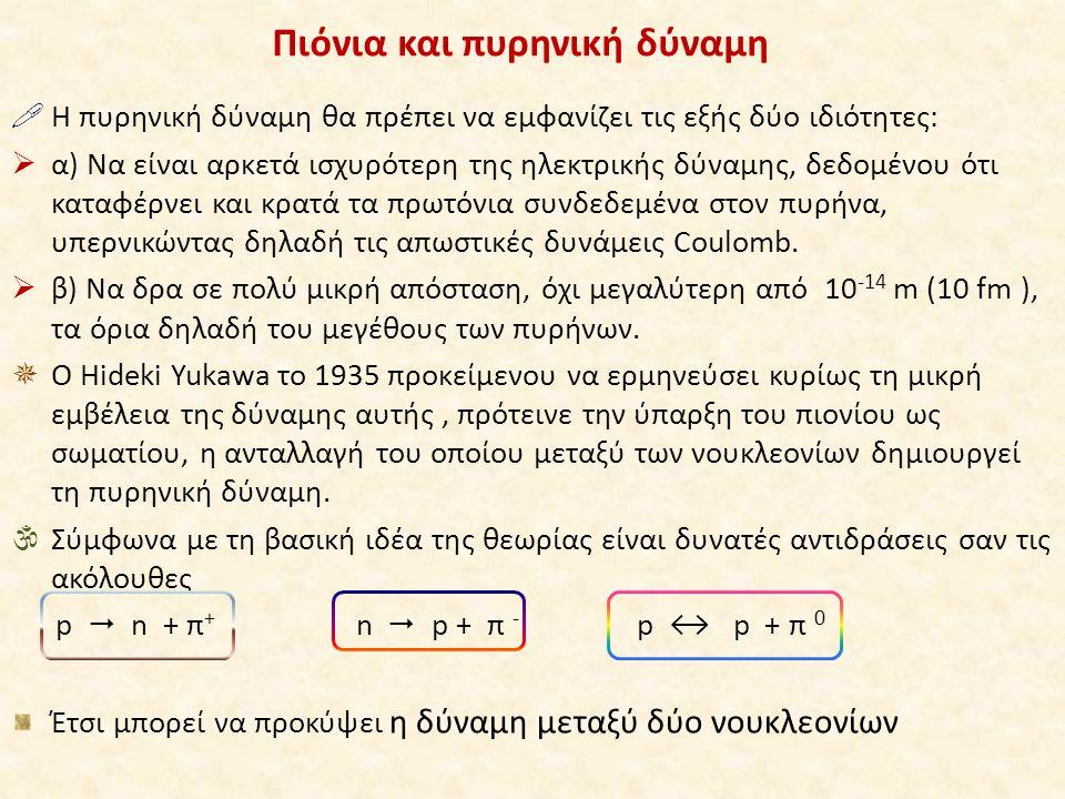 Πιόνια και πυρηνική δύναμη  Η πυρηνική δύναμη θα πρέπει να εμφανίζει τις εξής δύο ιδιότητες:  α) Να είναι αρκετά ισχυρότερη της ηλεκτρικής δύναμης,
