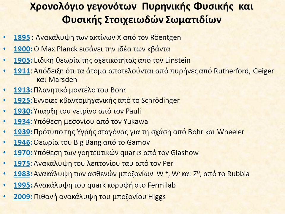 Βιβλιογραφία • Παναγιώτης Ασημακόπουλος,«Εισαγωγή στην Πυρηνική Φυσική »,,Ε.Α.Π., 2004 • W.N.Cottingham, D.A.