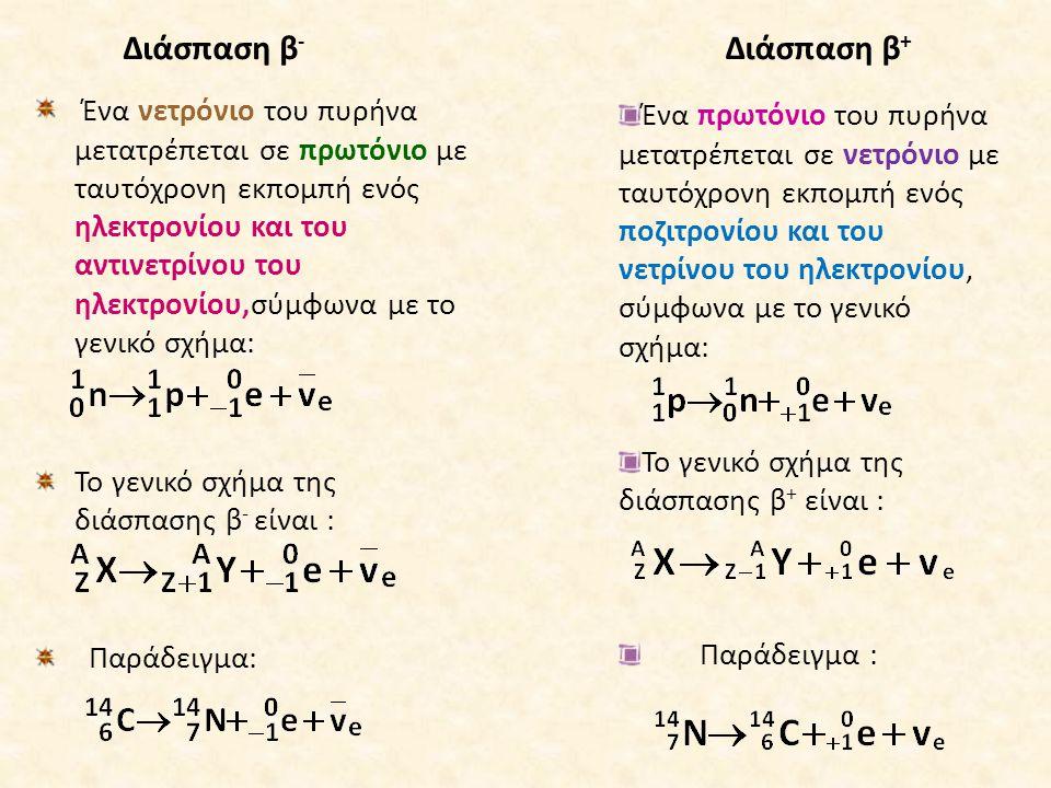Διάσπαση β - Ένα νετρόνιο του πυρήνα μετατρέπεται σε πρωτόνιο με ταυτόχρονη εκπομπή ενός ηλεκτρονίου και του αντινετρίνου του ηλεκτρονίου,σύμφωνα με τ